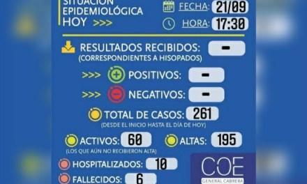 Cabrera: situación epidemiológica