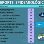 Carnerillo: Informe epidemiológico [22 de septiembre]