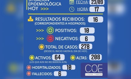 Cabrera:situación epidemiológica [23 septiembre]