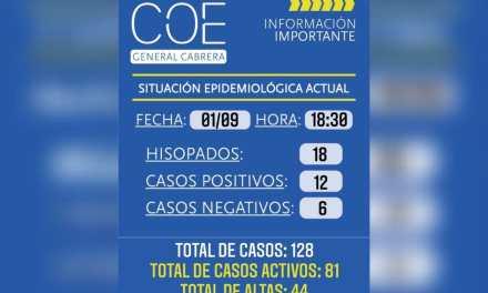 Cabrera: 44 altas médicas, 12 nuevos casos