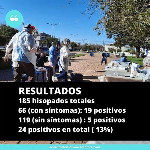 NUEVA JORNADA DE HISOPADOS- OPERATIVO RASTREAR
