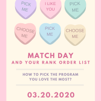 Making your Rank Order List (ROL) for Match 2020