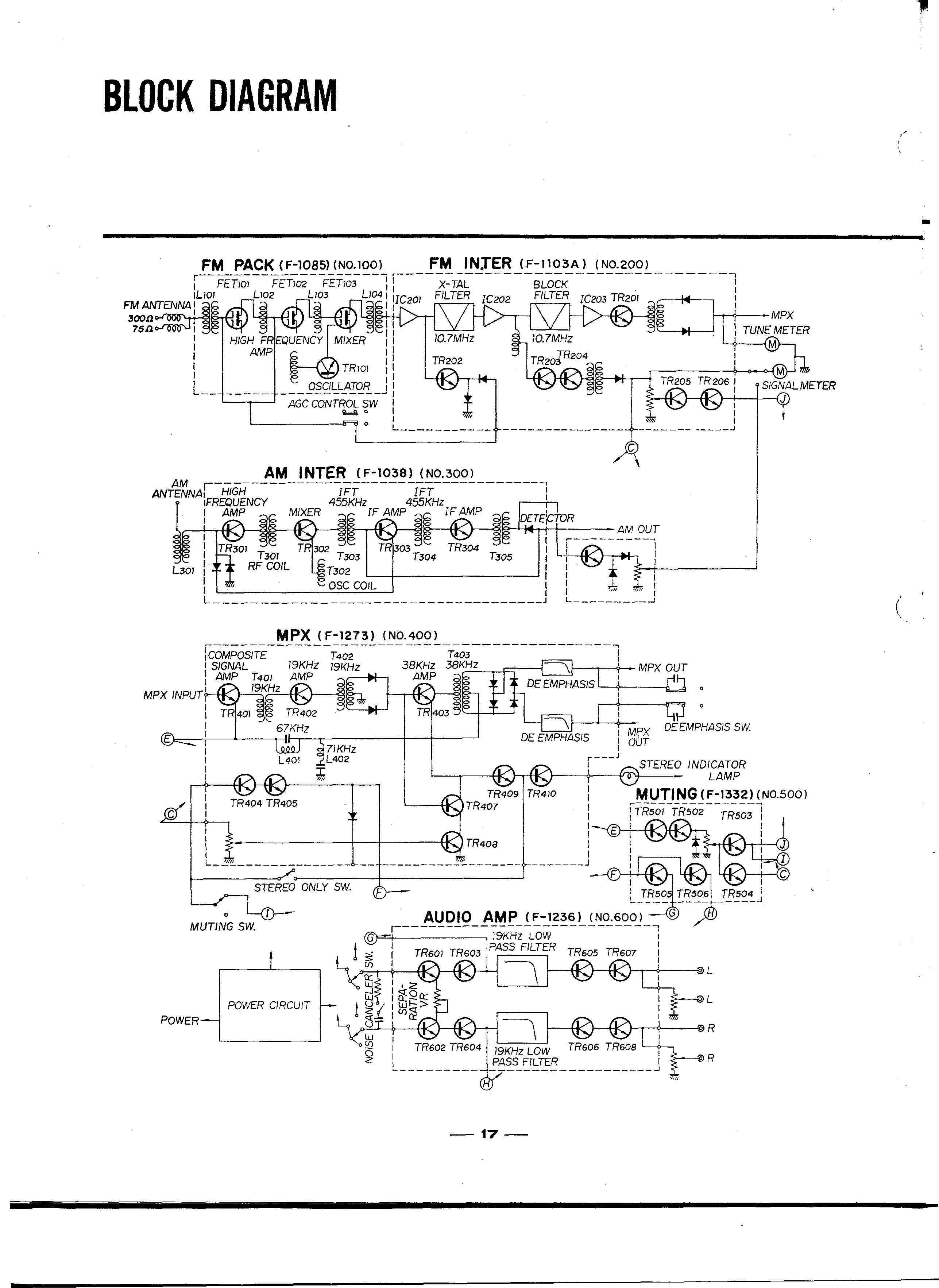 outdoor tv antenna wiring diagram 2005 pt cruiser radio stereo and for antennas