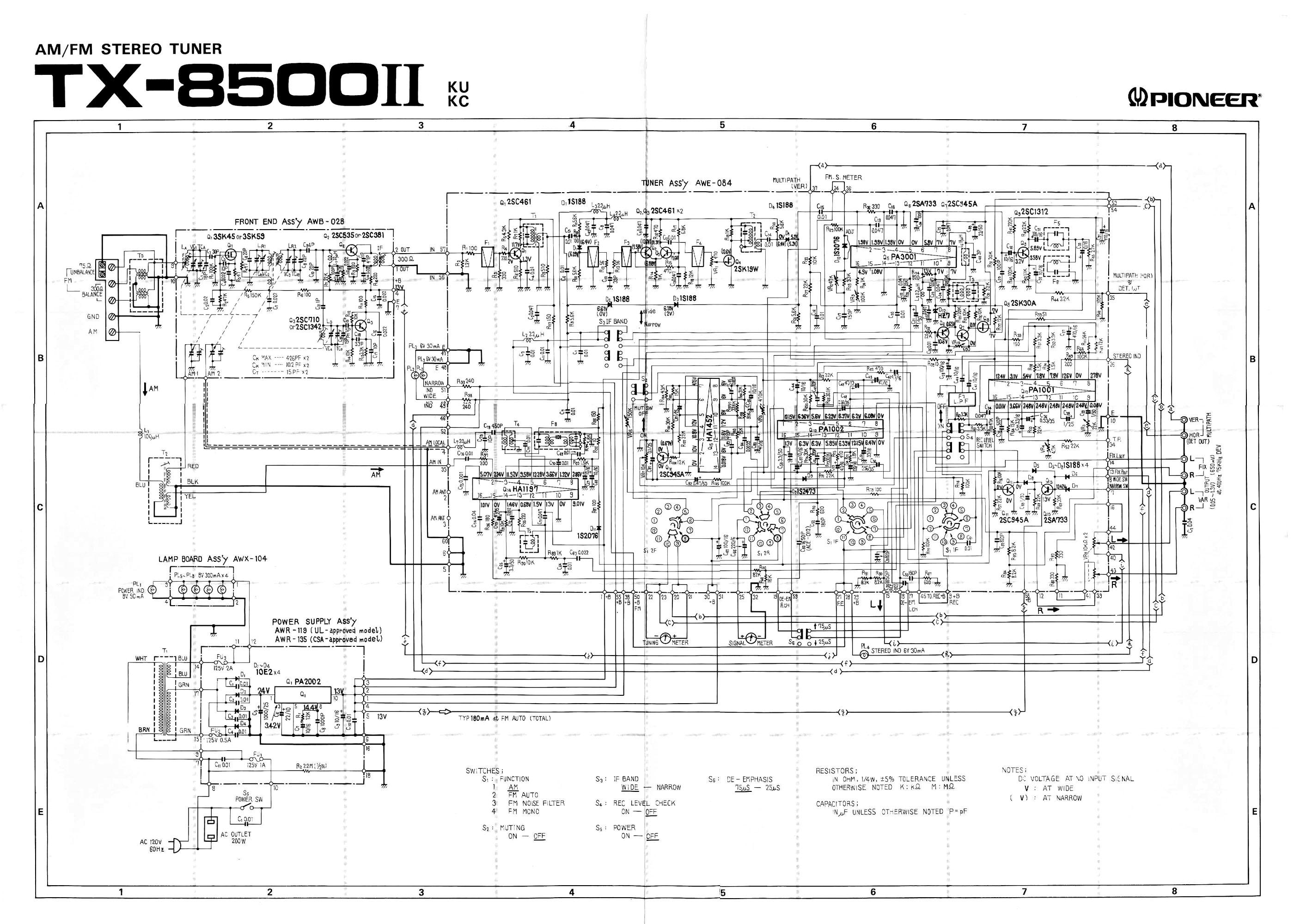 tv tuner card circuit diagram photo eye wiring iron man schematics get free image about