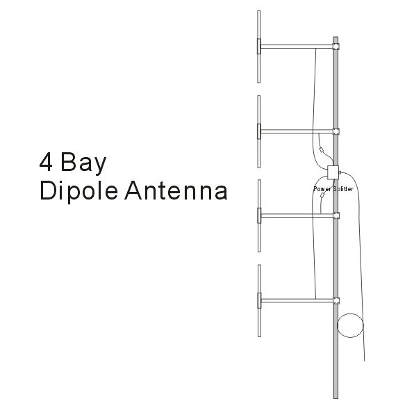 4 Bay FMUSER DP100 1/2 Wave FM Dipole Antenna with 4 way
