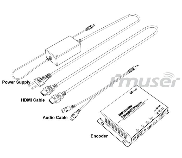 FMUSER H.264 High Definition HD IPTV Streaming Encoder