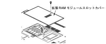 FMVマニュアル > 『製品ガイド』FMV-C8250、FMV-C6250:富士通