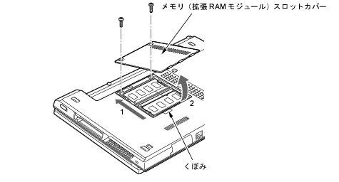 FUJITSU 拡張RAMモジュール-4GB /PG-RM4BC 富士通 最安値比較: 柏原AYのブログ