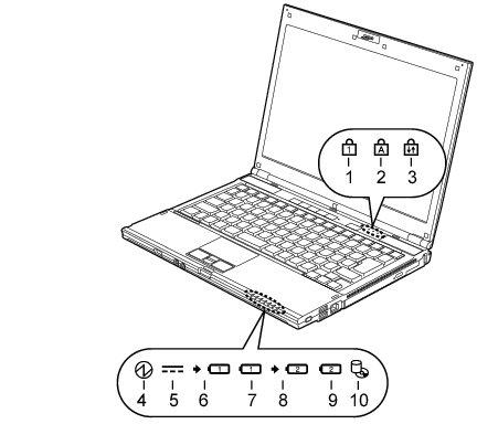FMVマニュアル > 『製品ガイド』FMV-S8470、FMV-S8370:富士通