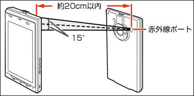 攜帯電話(IS04 赤外線通信が利用できない。) - FMWORLD.NET(個人) : 富士通