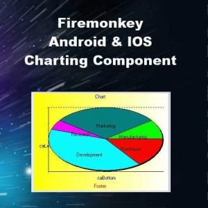 Delphi XE7 Firemonkey Cross Platform Charts