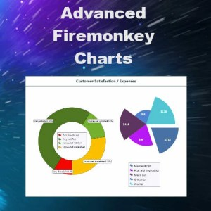 Delphi XE7 Firemonkey Advanced Charting Component TMS Charts