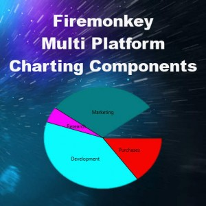 Delphi XE8 Firemonkey Charting Component Suite For Android And IOS