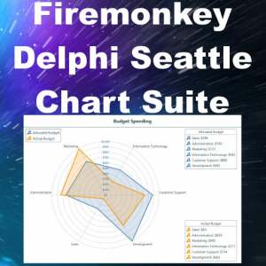 Delphi 10 Seattle Firemonkey Charts Android IOS OSX Windows