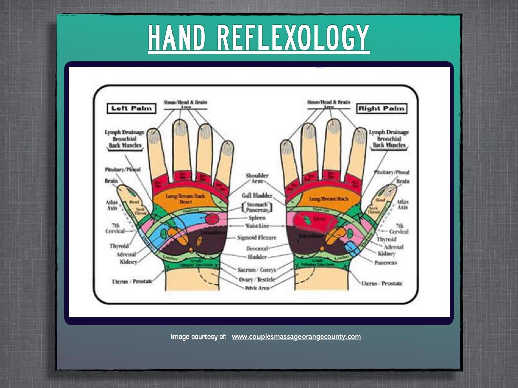 Hand reflexology diagram.