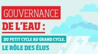 FNE vient de publier une plaquette expliquant le rôle des élus dans la gouvernance de l'eau en France. L'objectif est de mieux comprendre les cycles de l'eau et comment les […]
