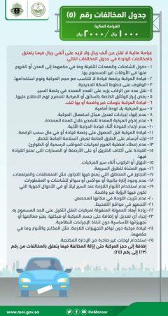 المخالفات المرورية الجديدة بالسعودية