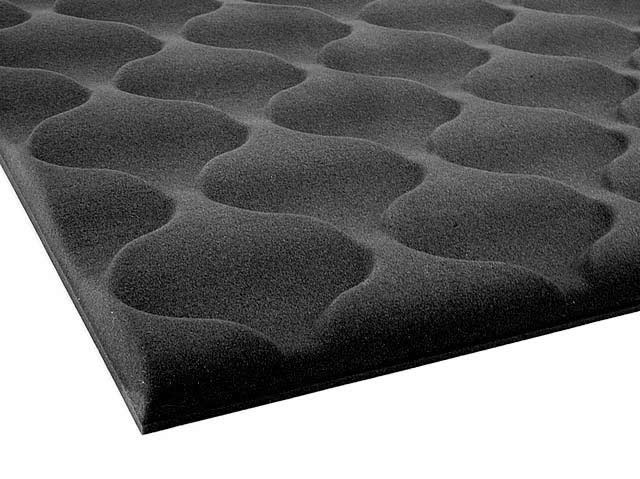 Soundproofing Acoustical Foam Sound Control with Spade Foam