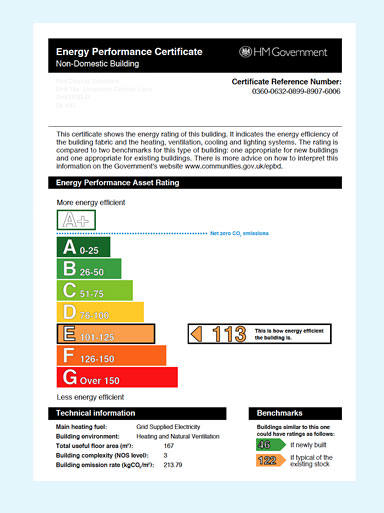 Commercial EPC Rating