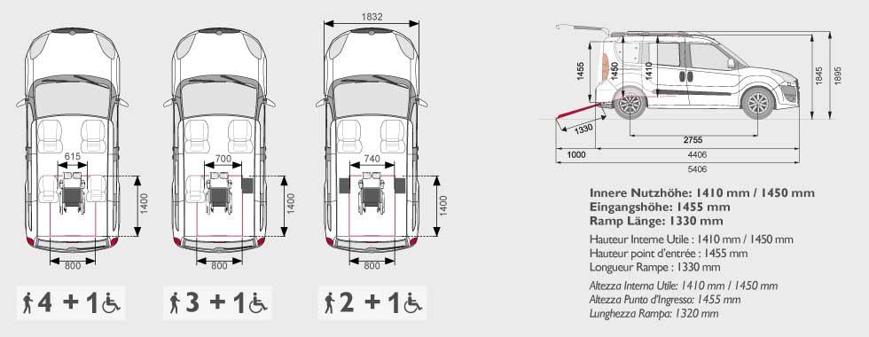 Fiat Doblo Maxi Maße