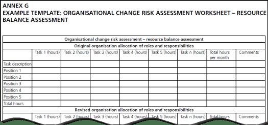 MOC Resources Check 1