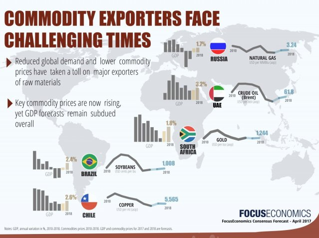 Image result for trade sanction war impact on commodities