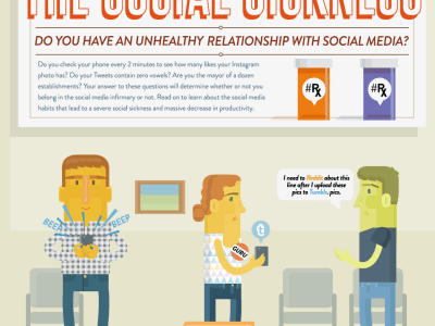 The Social Sickness – [Infographic]