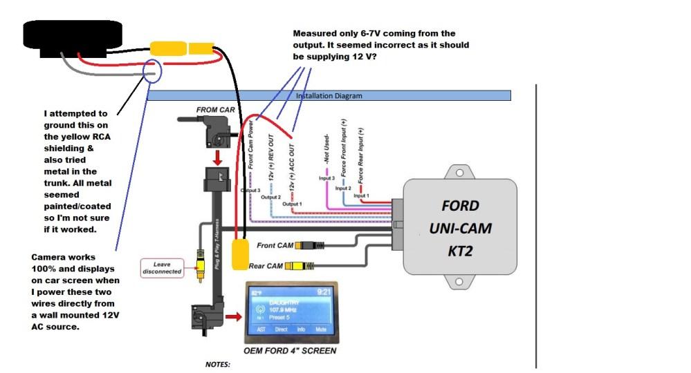 medium resolution of power ford focus backup camera wiring wiring diagram centre my backup camera install lock pick page