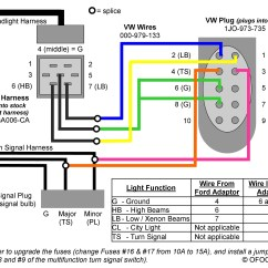 2003 Vw Jetta Tail Light Wiring Diagram Honeywell Room Thermostat Headlight Question Ford Focus Forum