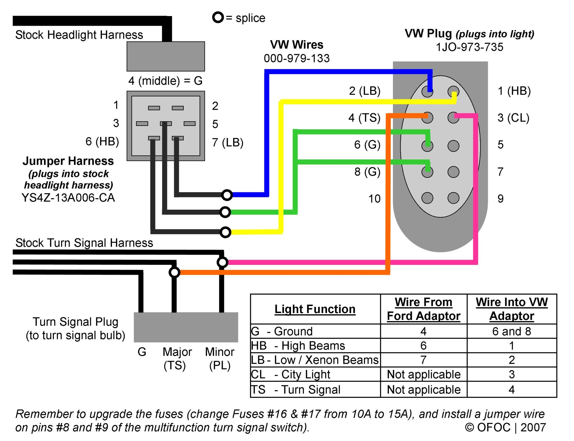 hight resolution of headlight wiring question ford focus forum ford focus 2003 vw beetle radio wiring diagram 1998 vw