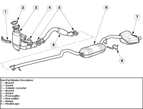 small resolution of exhaust bracket bolts ford focus forum ford focus st forum ford focus 2007 exhaust diagram
