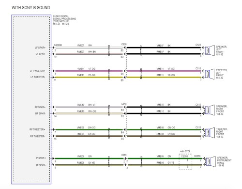 small resolution of ford speaker wiring wiring diagram today