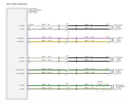small resolution of speaker wire color diagram electrical diagrams schematics iphone cable diagram speaker cable diagram