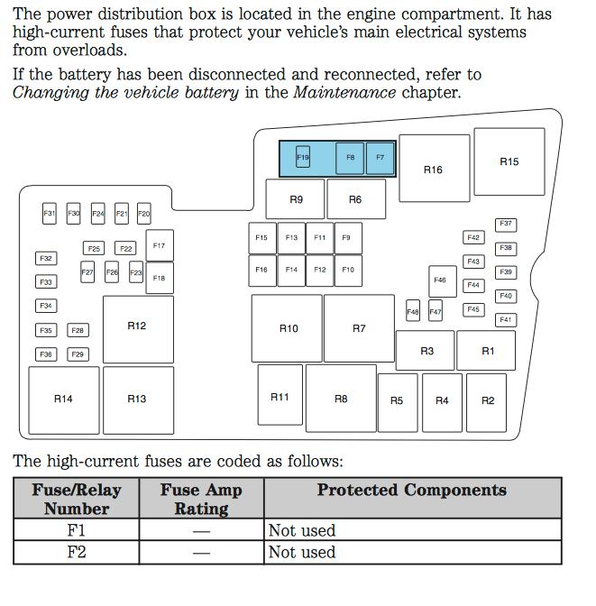 2016 ford f150 radio wiring diagram sub diagrams help power steering gone!!!!