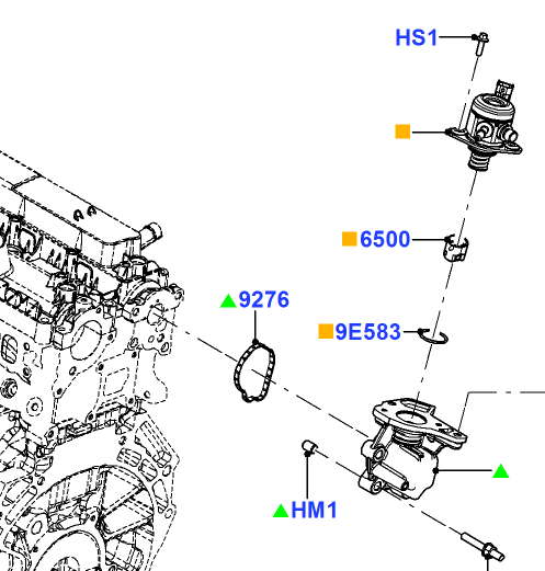 Focus ST fuel system options
