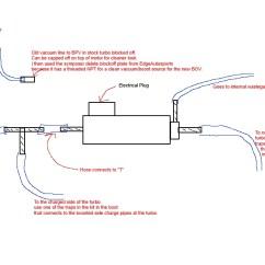 External Wastegate Diagram 98 Jeep Tj Wiring Need Quick Help Boost Line Https Www Focusst Org Forum Attachm St Jpg