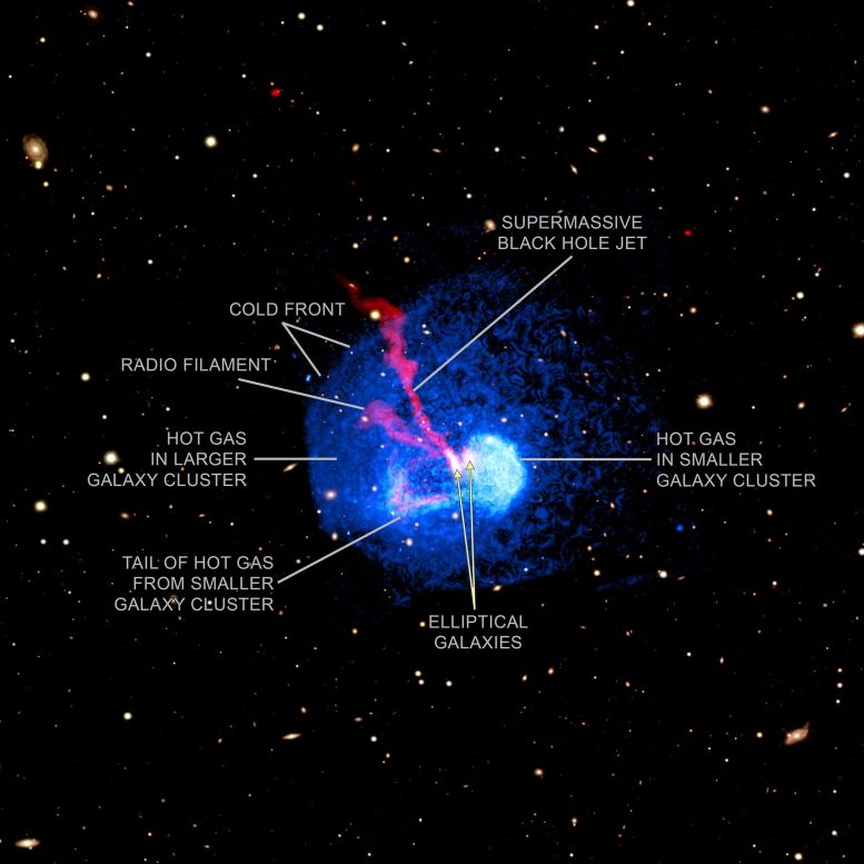 Galaxy Cluster Abell 1775 Labeled