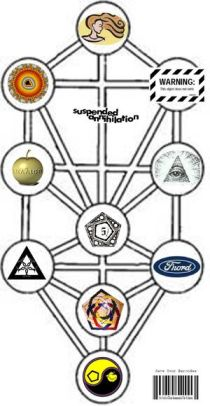 The Discordian Tree of Life