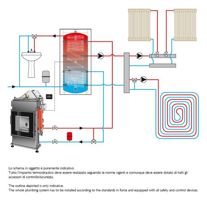 Caminetto a pellet idro mb pellet w 27 caminetti montegrappa