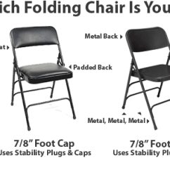 Folding Chair Leg Caps Small Stool Which Parts You Need For Your Chairs Foldingchairsandtables Com