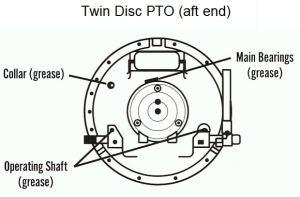 Wisconsin Gasoline Engine Parts  Wiring Diagram Pictures