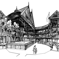 Shakespeare Globe Theater Diagram Control Wiring Of Dol Starter Unit 4 Week 1 Life In Elizabethan England