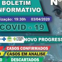 Coronavírus: primeiro caso é confirmado em Novo Progresso. O que fazer agora?