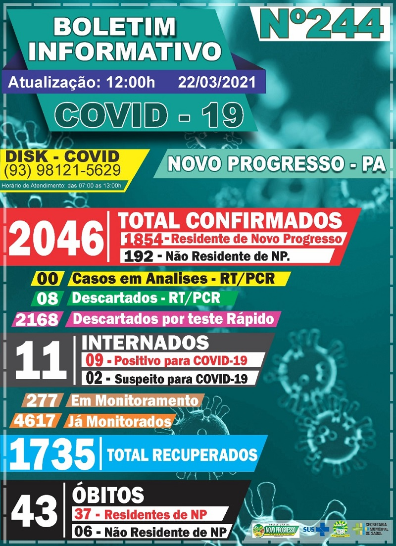 Fonte: Prefeitura de Novo Progresso/Divulgação