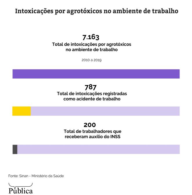 (Créditos: Larissa Fernandes/Agência Pública)