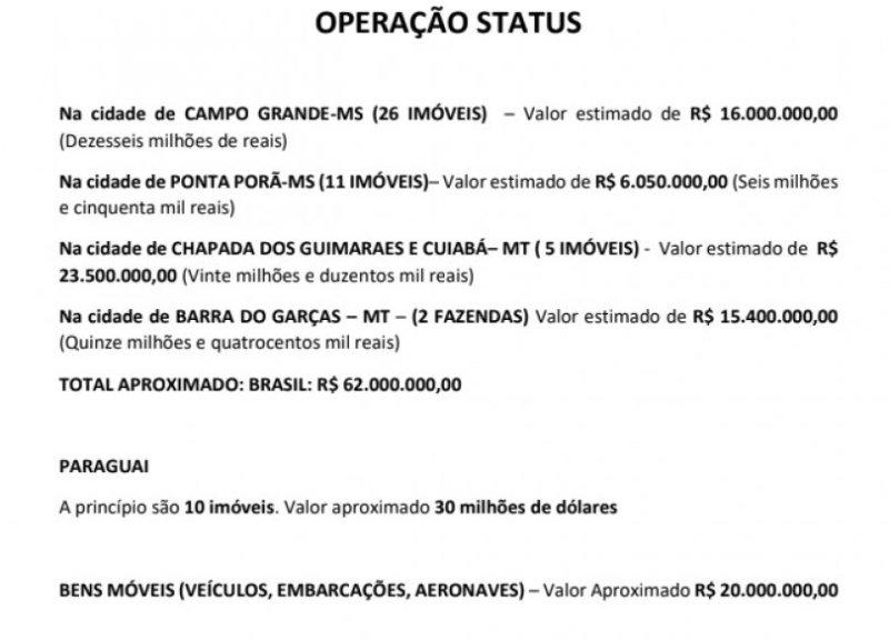 operacao status