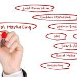 Curso gratuito de Marketing Digital para empresários de Anchieta