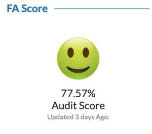 Twitter followers FA Score