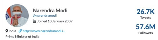 Narendra Modi follower audit