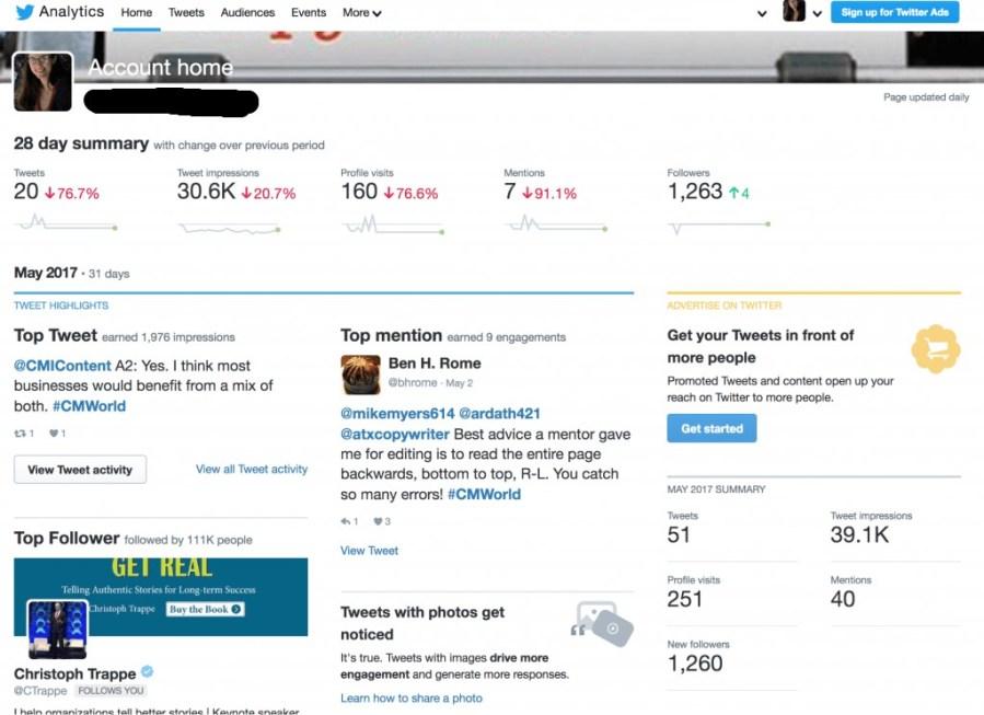 Twitter analytics dashboard to audit tweets